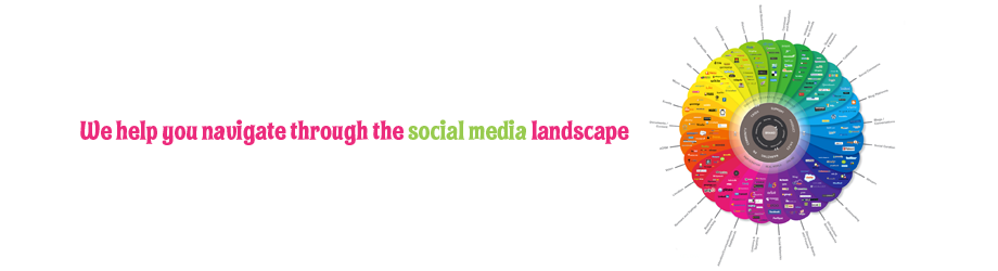 The Bamboo Garden - We help you navigate through the social media landscape