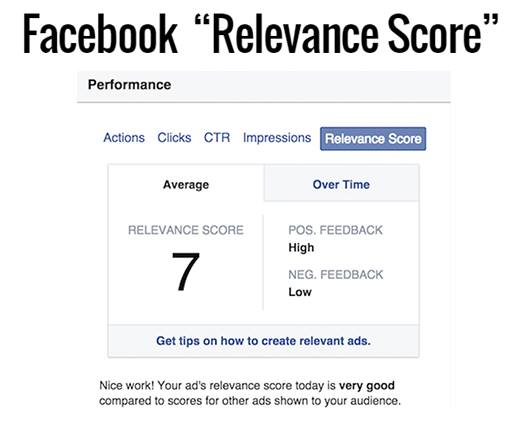 Facebook Ads Introduces New Relevance Score - The Bamboo Garden